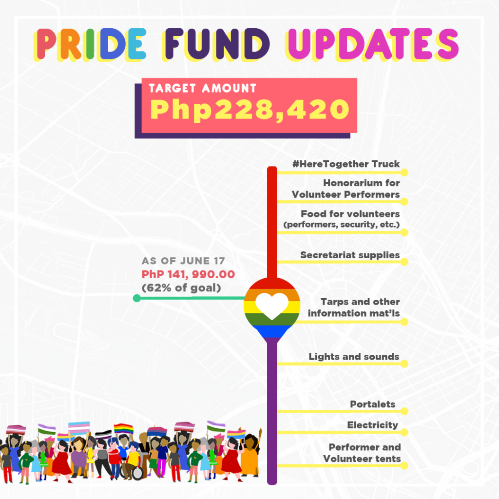 June 17 Pride Fund Update